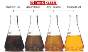Fuel Tank Cleaning Pinellas Park - Fuel Polishing Pinellas Park - Fuel Testing Pinellas Park - FL